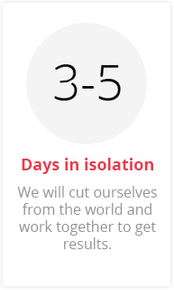 Three to five days